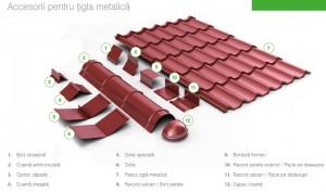 Accesorii tigla metalica Umbrella Image